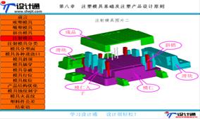 第八章:注塑模具基础及注塑产品结构设计原则(76分钟) (5349播放)