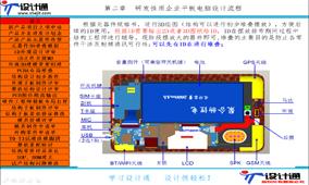 第一讲:平板电脑方案公司产品设计开发流程(35分钟)