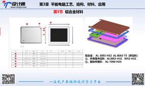 第四章 平板电脑工艺、结构、材料、应用(33分钟)