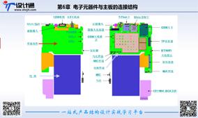 第六讲 第一节  平板电脑PCBA方案与电子元器件认识(47分钟)