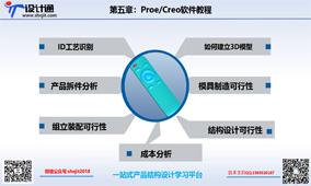 第二章:第1节 小米遥控器PROE建模工艺材料结构分析