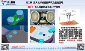第三章 无人机常用硬件芯片结构器件及规格