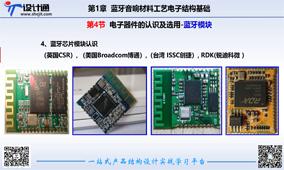 第一章 第3节 电子器件的认识及选用-蓝牙芯片模块天线(2018年9月20日更新)