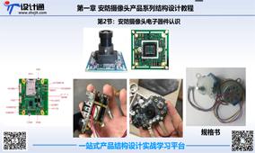 第二节:安防摄像头结构设计电子器件认识