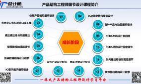 产品结构设计工程师细节设计课程简介 (4267播放)